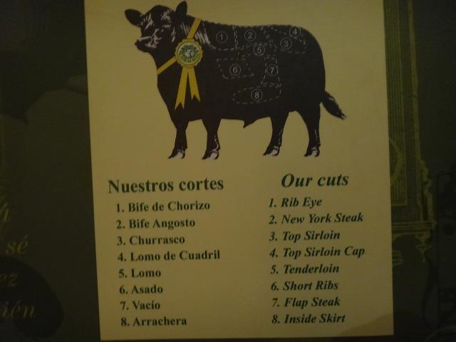 カンバラッチェメニューの肉部位イラスト