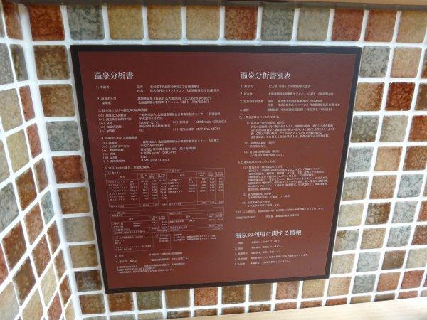 カムイの湯ラビスタ阿寒川森側の部屋_客室露天風呂の温泉成分表