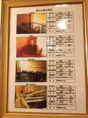 ラビスタ大雪山大浴場男湯_温泉表示項目