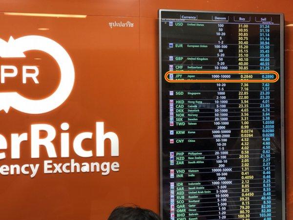 タイ・スワンナプーム国際空港_B1Fにあるバンコクで有名な高レート両替所SuperRichレート表