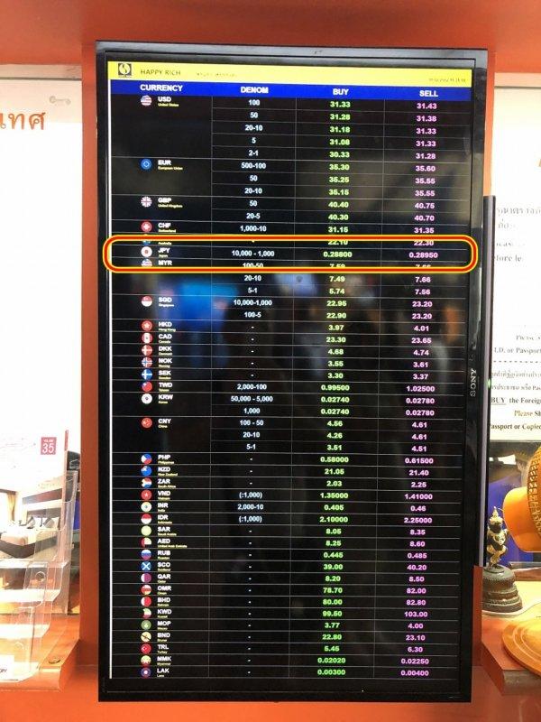 タイ・スワンナプーム国際空港_出発ロビーにある両替所レート表