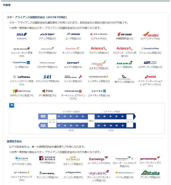 ANAホームページANAマイレージクラブ画面_スターアライアンス加盟航空会社